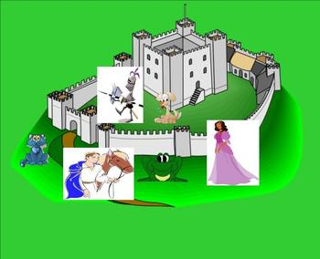 SMARTBoard: Fantasy Land Biographical Profile: Eng.: Common Core Vocab