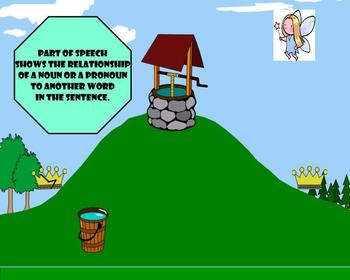 SMARTBoard: Frazzled Fairy Tales Personal Commentary: Eng.: Com Core Vocab Terms