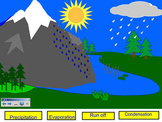 SMARTBoard  Whiteboard Water Cycle Lesson Interactive