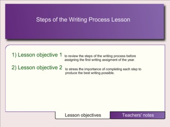 SMARTBoard lesson on the writing process