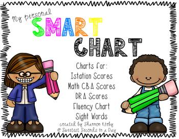 SMARTS CHARTS