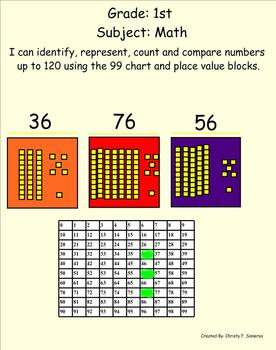 SMARTboard Lesson |Three of a Kind Acitivty using a 99 or 100 chart