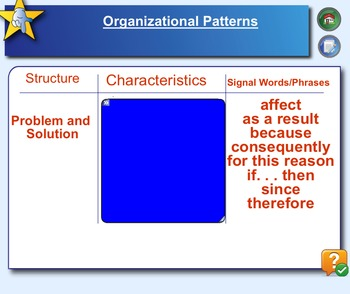 SMARTboard Lesson on Text Structures