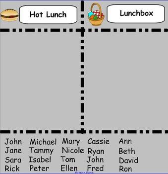SMARTboard: Lunch Choice