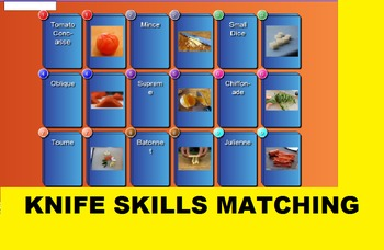 2 SMARTboard Activities for Knife Skills; FACS, Culinary A