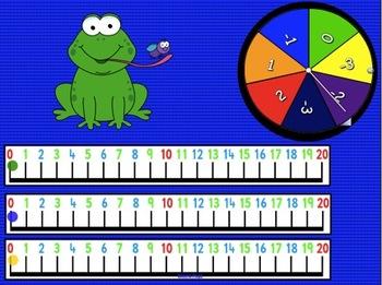 SMARTboard Number Line Challenge