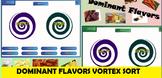 SMARTboard Vortex Sort for Dominant Flavors; Sweet, Sour, Salty, Bitter