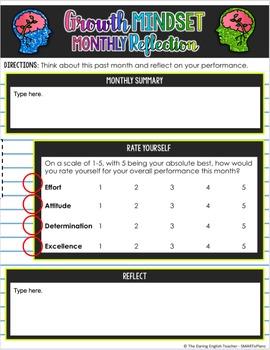 SMARTePlans Digital Growth Mindset Interactive Notebook for Google Drive