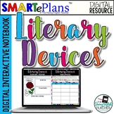 SMARTePlans Digital Literary Device Interactive Notebook - Use with ANY text!