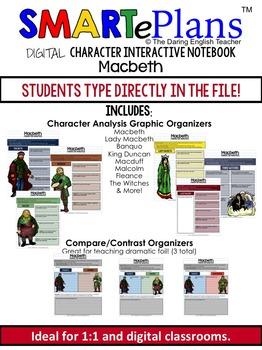SMARTePlans Digital Macbeth Character Analysis Interactive Notebook