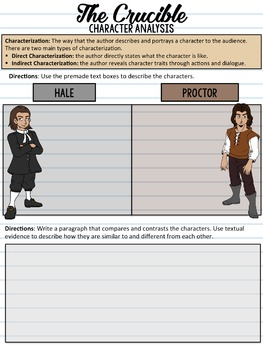 character analysis in the crucible