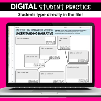 SMARTePlans Narrative Writing Unit (Digital Google & Traditional)