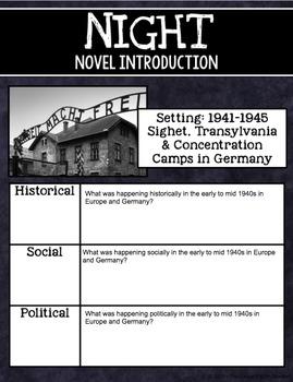 SMARTePlans Night Novel Introduction for Google Drive