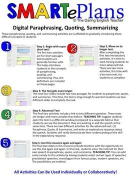SMARTePlans Digital Writing: Paraphrasing, Quoting, Summarizing
