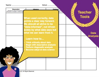 SMART Data Analysis Template for Professional Learning Community
