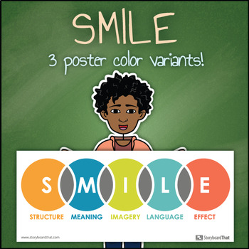 SMILE Graphic Organizer English Classroom Poster