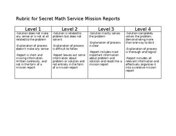 SMS Mission Rubric