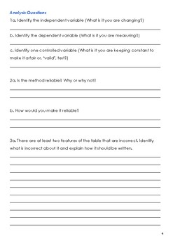SNAKES SCIENTIFIC METHOD PRE-LAB, LAB, AND POST-LAB ANALYSIS QUESTIONS