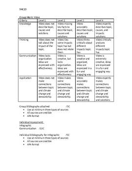 SNC2D Climate Change Assessment
