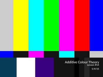 SNC2P - Optics - Additive Colour Theory