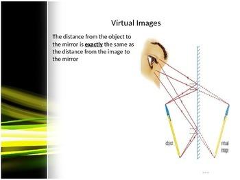 SNC2P - Optics - Images in Plane Mirrors