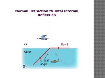 SNC2P - Optics - Index of Refraction, Total Internal Reflection