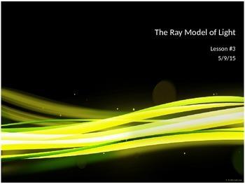 SNC2P - Optics - Ray Model of Light