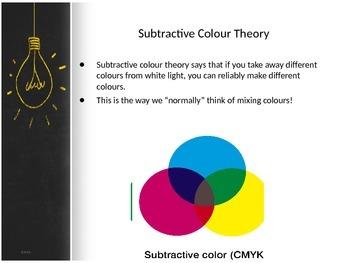 SNC2P - Optics - Subtractive Colour Theory