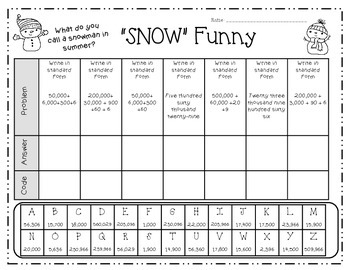 SNOW Funny!! Mystery Messages - Snowman Themed *Grades 4-5 NBT CC
