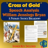 SOAP Cross of Gold Speech Analysis Worksheet
