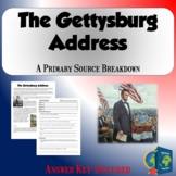 Gettysburg Address Analysis Worksheet SOAP