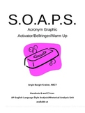SOAPS Acronym Visual and Activator