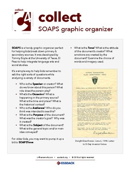 Social Studies C4 Cards Sample - Historical Thinking & Literacy (SOAPS)