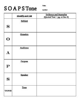 SOAPSTone - Active Reading (Non-fiction)