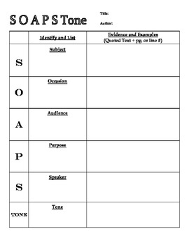 soapstone active reading non fiction - Soapstone Worksheet
