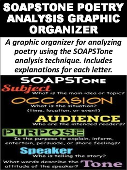 SOAPSTone Poetry Analysis Graphic Organizer