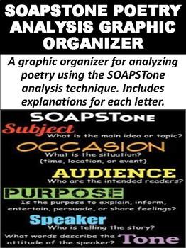 SOAPSTone Analysis Graphic Organizer