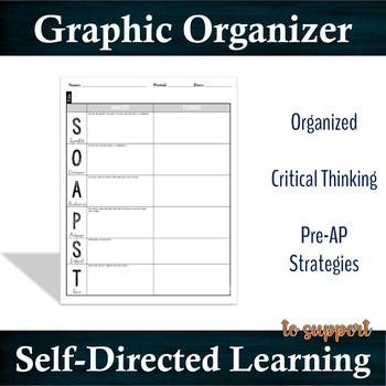 Graphic Organizer: SOAPSTone --- Pre-AP Strategies