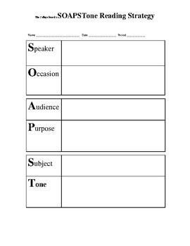 SOAPSTone Reading Strategy Worksheet