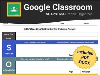 SOAPSTone Graphic Organizer for Google Classroom