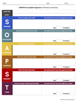 soapstone graphic organizer for google classroom - Soapstone Worksheet