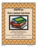 SOAPStone Poetry Analysis Task Cards
