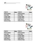SOCIAL EMOTIONAL STANDARDS-Work Completion Self-Monitoring Behavior Checklist
