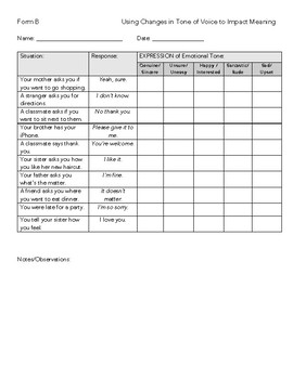 SOCIAL SKILLS: Context Based Informal Assessment of Tone of Voice