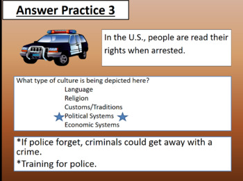 SOCIAL STUDIES CULTURAL DEFINITIONS POWER POINT NOTES AND ACTIVITIES