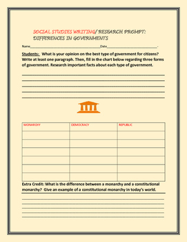 SOCIAL STUDIES WRITING/ RESEARCH PROMPT: GOVERNMENTS