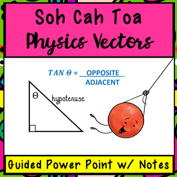 SOH CAH TOA in Physics:  Guided Presentation and Student Notes