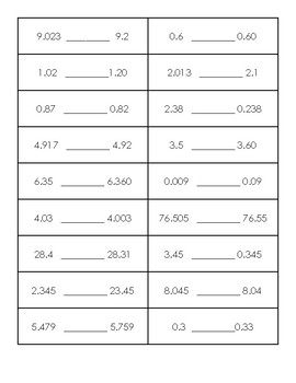 SOL 4.3 Comparing Decimals