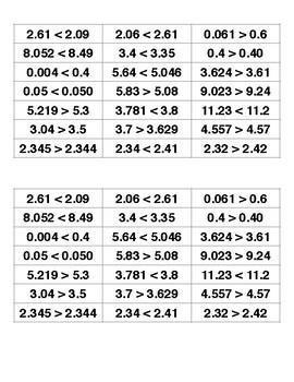 SOL 4.3 Comparing Decimals Sort