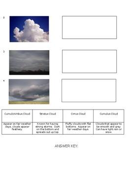 SOL 4.6a Cloud Type Sort